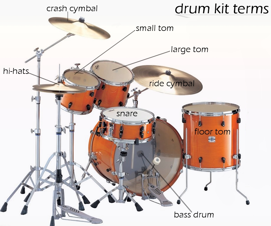 The Drum Set