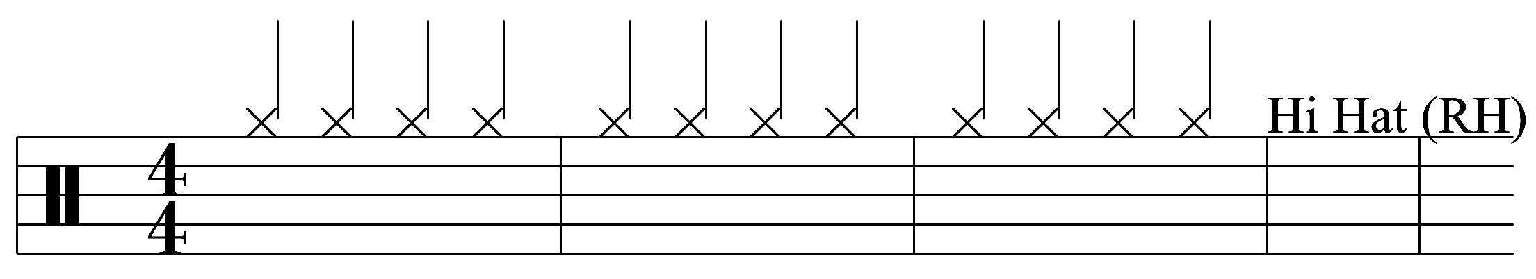 how to read drum notes