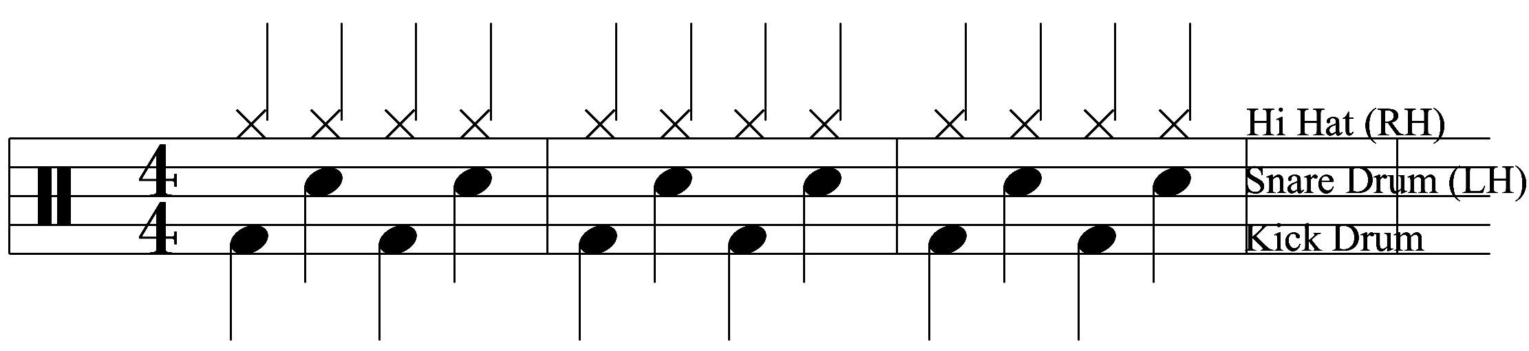 Drum Timing | drumlessonsbeginners com